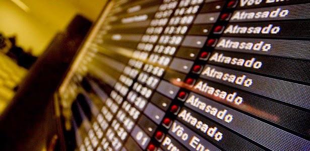Atraso, Cancelamento e Overbooking Voos Aeroporto de Guarulhos